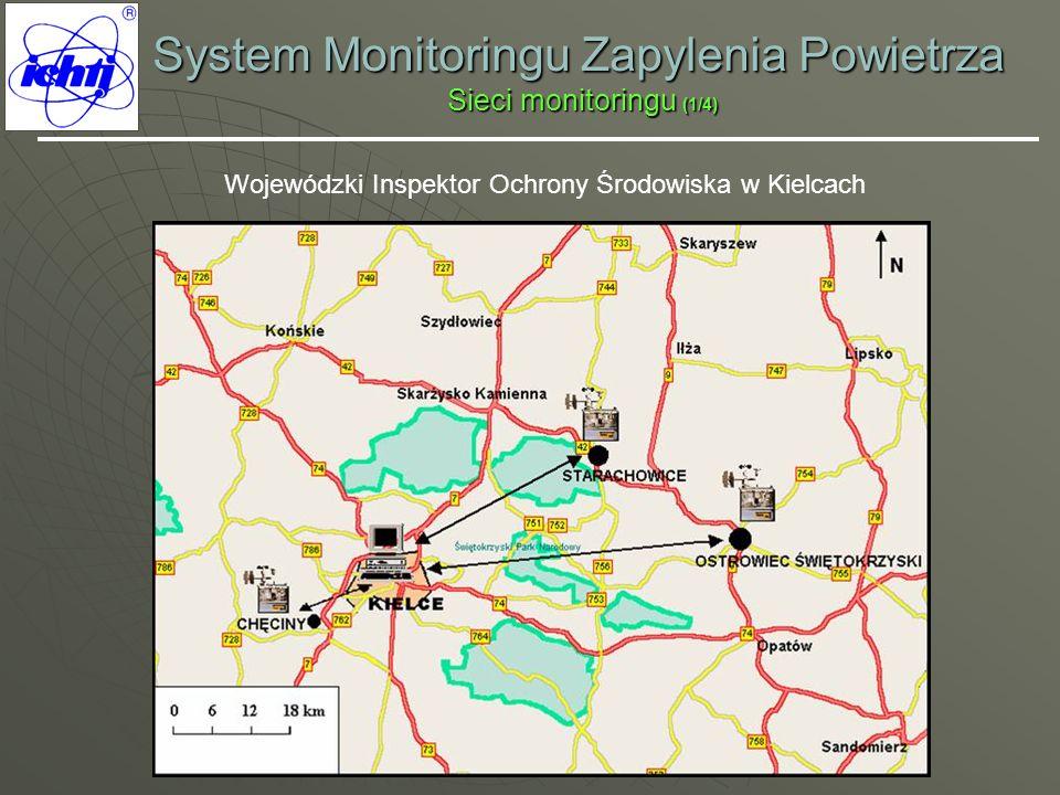 System Monitoringu Zapylenia Powietrza Sieci monitoringu (1/4) Wojewódzki Inspektor Ochrony Środowiska w Kielcach