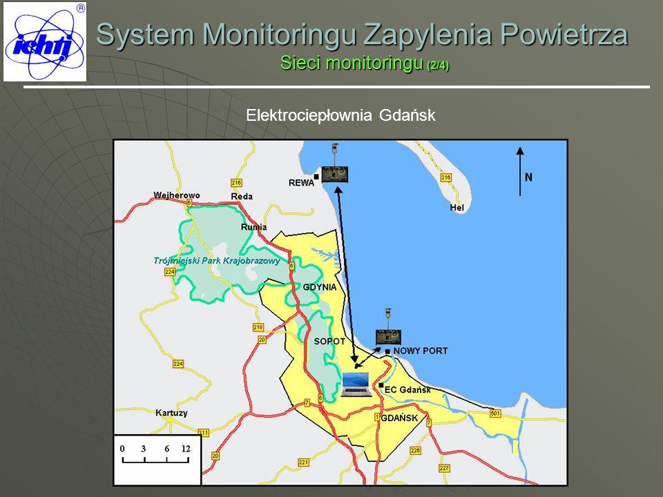 System Monitoringu Zapylenia Powietrza Sieci monitoringu (2/4) Elektrociepłownia Gdańsk