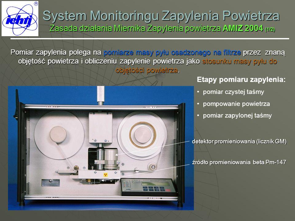System Monitoringu Zapylenia Powietrza Zasada działania Miernika Zapylenia powietrza AMIZ 2004 (1/2) Etapy pomiaru zapylenia: pomiar czystej taśmy pom