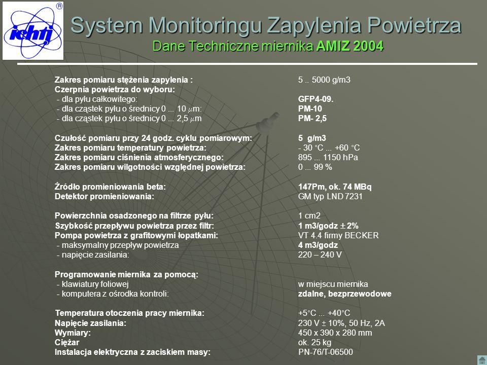 System Monitoringu Zapylenia Powietrza Dane Techniczne miernika AMIZ 2004 Zakres pomiaru stężenia zapylenia :5.. 5000 g/m3 Czerpnia powietrza do wybor