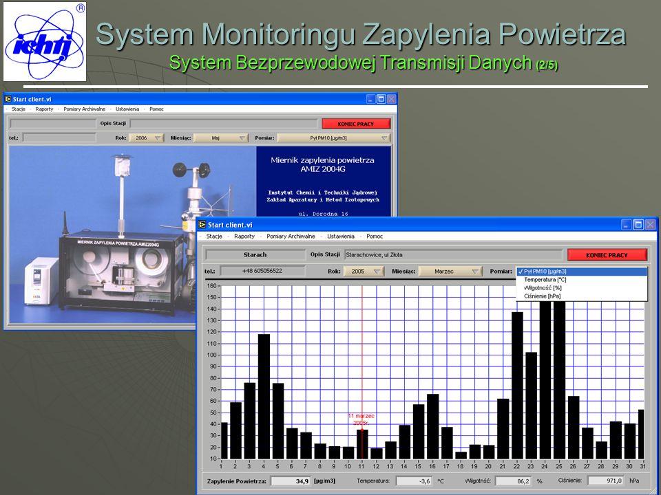 System Monitoringu Zapylenia Powietrza System Bezprzewodowej Transmisji Danych (2/5)