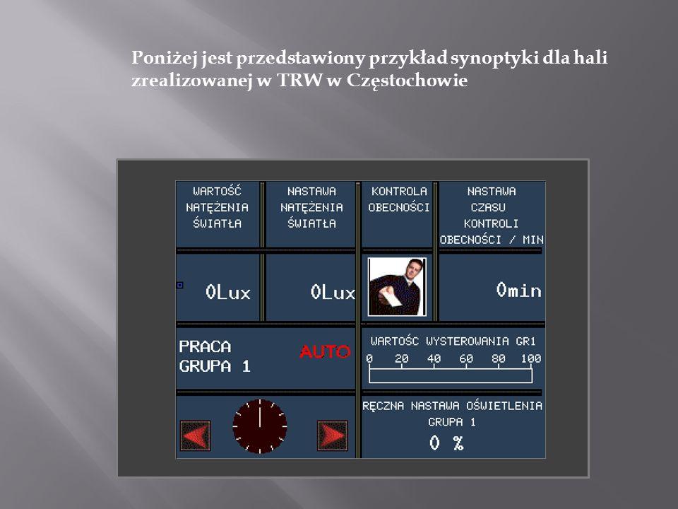 Poniżej jest przedstawiony przykład synoptyki dla hali zrealizowanej w TRW w Częstochowie