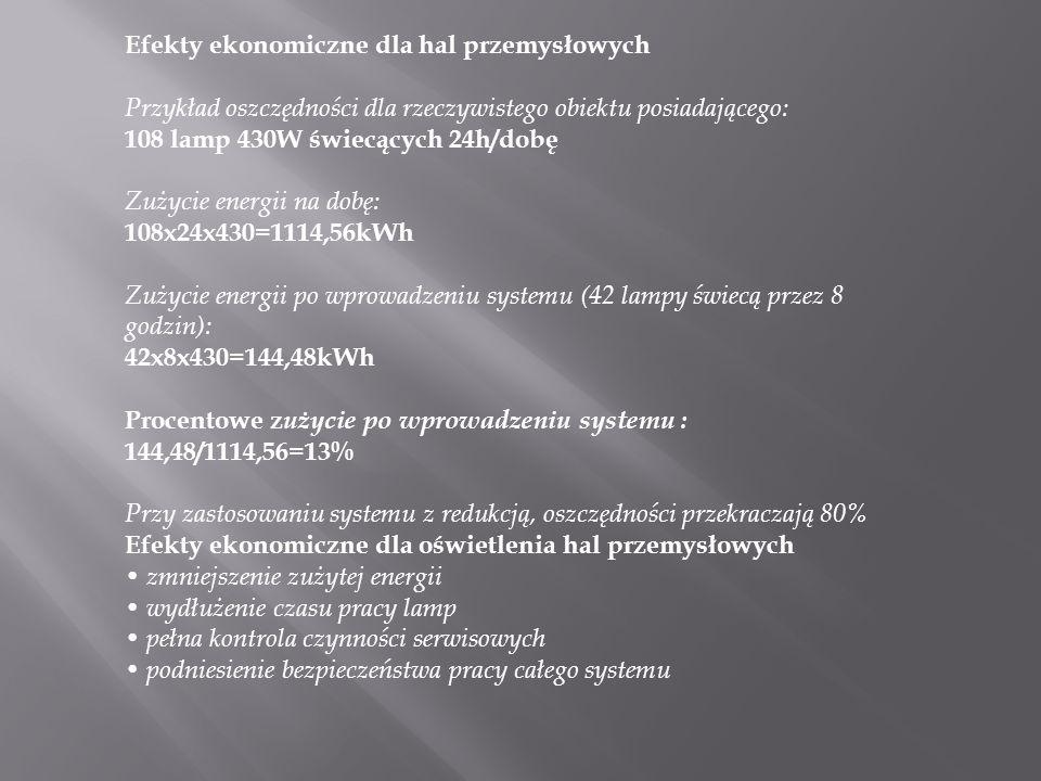 Efekty ekonomiczne dla hal przemysłowych Przykład oszczędności dla rzeczywistego obiektu posiadającego: 108 lamp 430W świecących 24h/dobę Zużycie ener