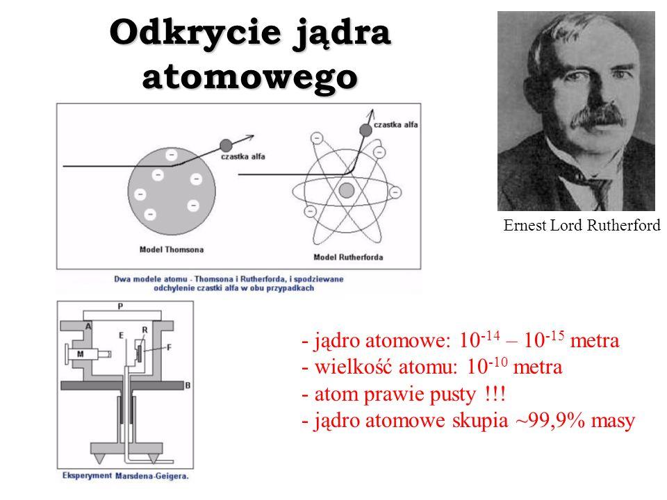 Odkrycie jądra atomowego Ernest Lord Rutherford - jądro atomowe: 10 -14 – 10 -15 metra - wielkość atomu: 10 -10 metra - atom prawie pusty !!! - jądro