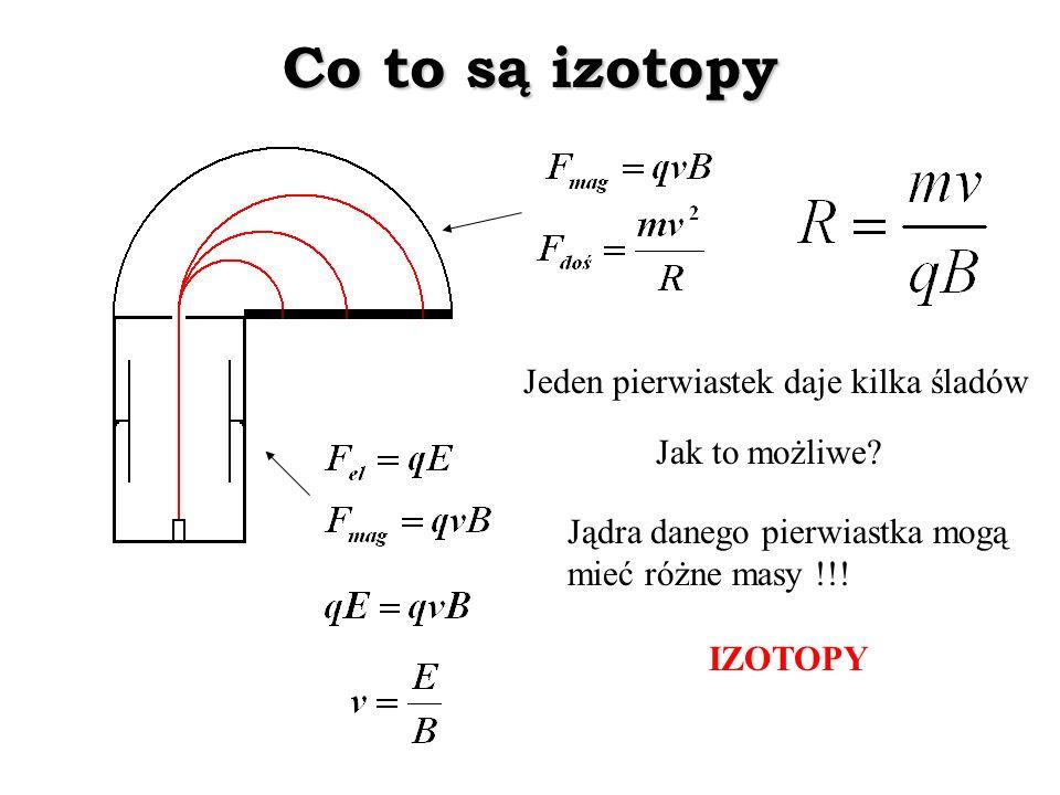 Co to są izotopy Jeden pierwiastek daje kilka śladów Jak to możliwe? Jądra danego pierwiastka mogą mieć różne masy !!! IZOTOPY