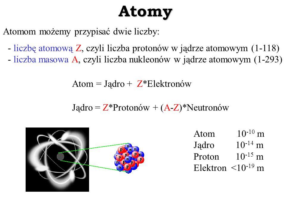 Atomy Atomom możemy przypisać dwie liczby: - liczbę atomową Z, czyli liczba protonów w jądrze atomowym (1-118) - liczba masowa A, czyli liczba nukleon