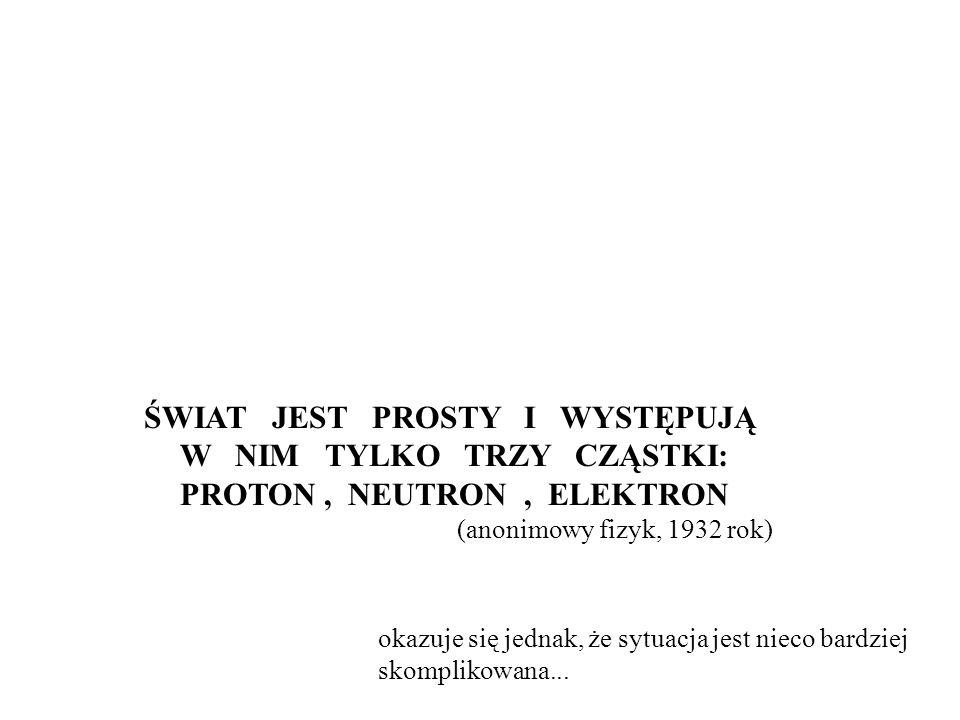 ŚWIAT JEST PROSTY I WYSTĘPUJĄ W NIM TYLKO TRZY CZĄSTKI: PROTON, NEUTRON, ELEKTRON (anonimowy fizyk, 1932 rok) okazuje się jednak, że sytuacja jest nie