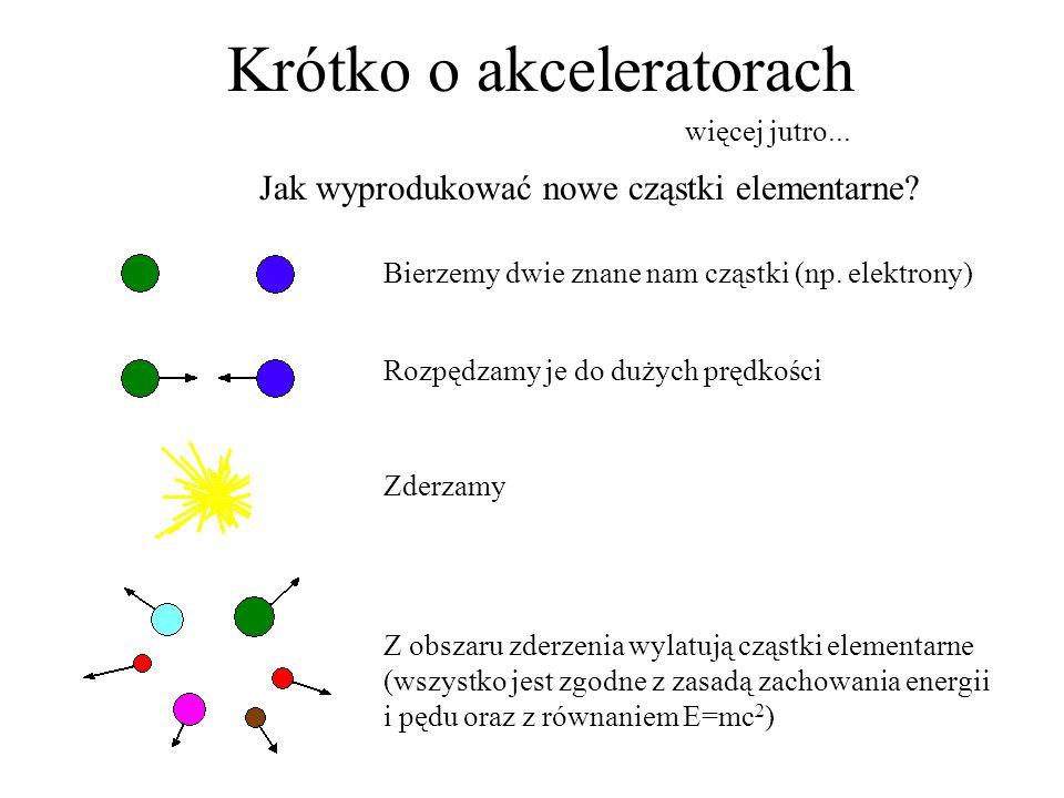 Krótko o akceleratorach więcej jutro... Jak wyprodukować nowe cząstki elementarne? Bierzemy dwie znane nam cząstki (np. elektrony) Rozpędzamy je do du