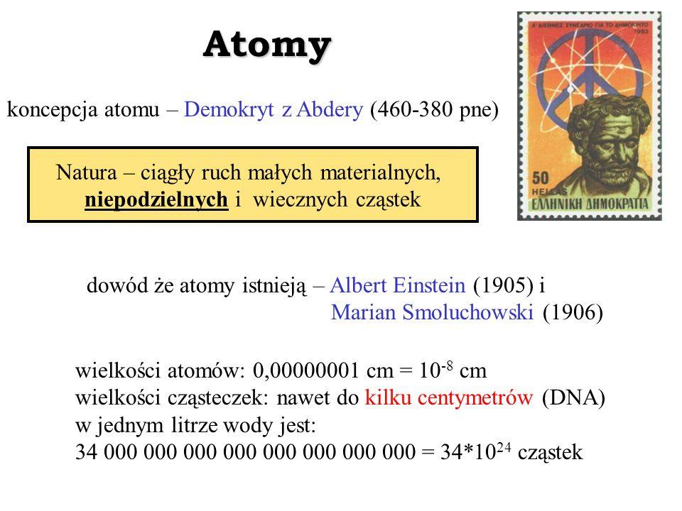 Atomy koncepcja atomu – Demokryt z Abdery (460-380 pne) dowód że atomy istnieją – Albert Einstein (1905) i Marian Smoluchowski (1906) wielkości atomów