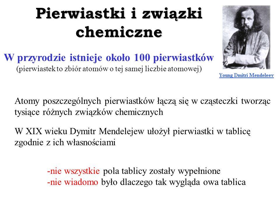 ŚWIAT JEST PROSTY I WYSTĘPUJĄ W NIM TYLKO TRZY CZĄSTKI: PROTON, NEUTRON, ELEKTRON (anonimowy fizyk, 1932 rok) okazuje się jednak, że sytuacja jest nieco bardziej skomplikowana...