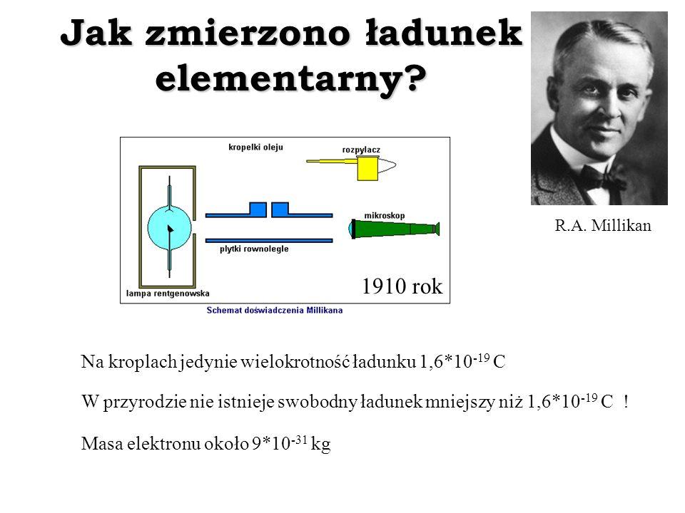 Jak zmierzono ładunek elementarny? R.A. Millikan Na kroplach jedynie wielokrotność ładunku 1,6*10 -19 C W przyrodzie nie istnieje swobodny ładunek mni