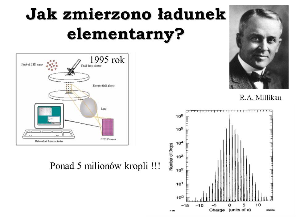 Odkrycie jądra atomowego Ernest Lord Rutherford Model ciasta z rodzynkami:Model planetarny: Model planetarny - elektrony obiegają jądro atomowe Jak zbadać, który z tych modeli jest prawdziwy?