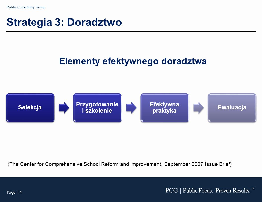 Page 14 Public Consulting Group Strategia 3: Doradztwo Selekcja Przygotowanie i szkolenie Efektywna praktyka Ewaluacja Elementy efektywnego doradztwa (The Center for Comprehensive School Reform and Improvement, September 2007 Issue Brief)