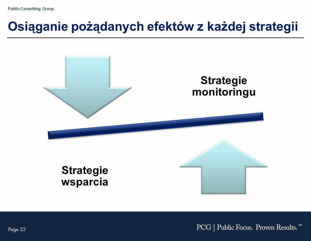 Page 22 Public Consulting Group Osiąganie pożądanych efektów z każdej strategii Strategie monitoringu Strategie wsparcia
