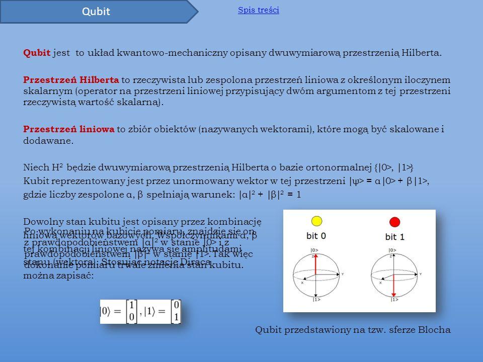 Komputer kwantowy – układ fizyczny do opisu którego wymagana jest mechanika kwantowa, zaprojektowany tak, aby wynik ewolucji tego układu reprezentował rozwiązanie określonego problemu obliczeniowego.