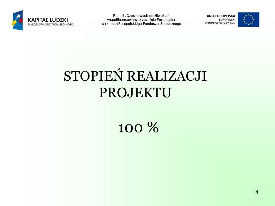 14 Projekt Czas nowych możliwości współfinansowany przez Unię Europejską w ramach Europejskiego Funduszu Społecznego STOPIEŃ REALIZACJI PROJEKTU 100 %