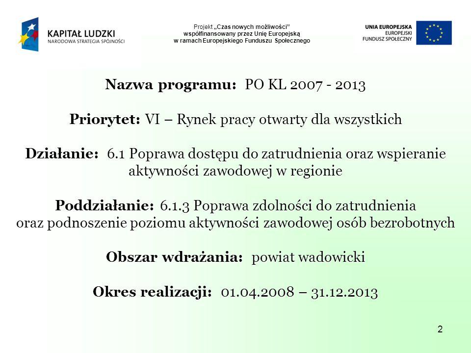 2 Nazwa programu: PO KL 2007 - 2013 Priorytet: Rynek pracy otwarty dla wszystkich Działanie: 6.1 Poprawa dostępu do zatrudnienia oraz wspieranie aktyw