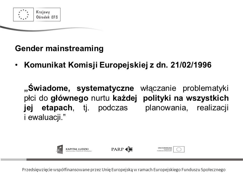 Przedsięwzięcie współfinansowane przez Unię Europejską w ramach Europejskiego Funduszu Społecznego Gender mainstreaming Komunikat Komisji Europejskiej
