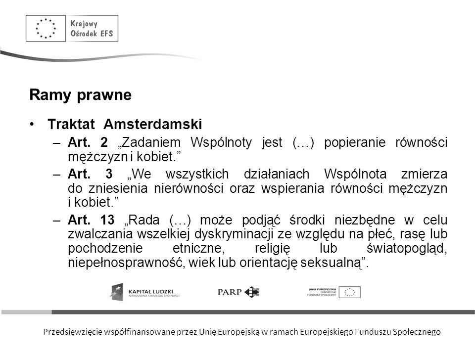 Przedsięwzięcie współfinansowane przez Unię Europejską w ramach Europejskiego Funduszu Społecznego Ramy prawne Traktat Amsterdamski –Art. 2 Zadaniem W