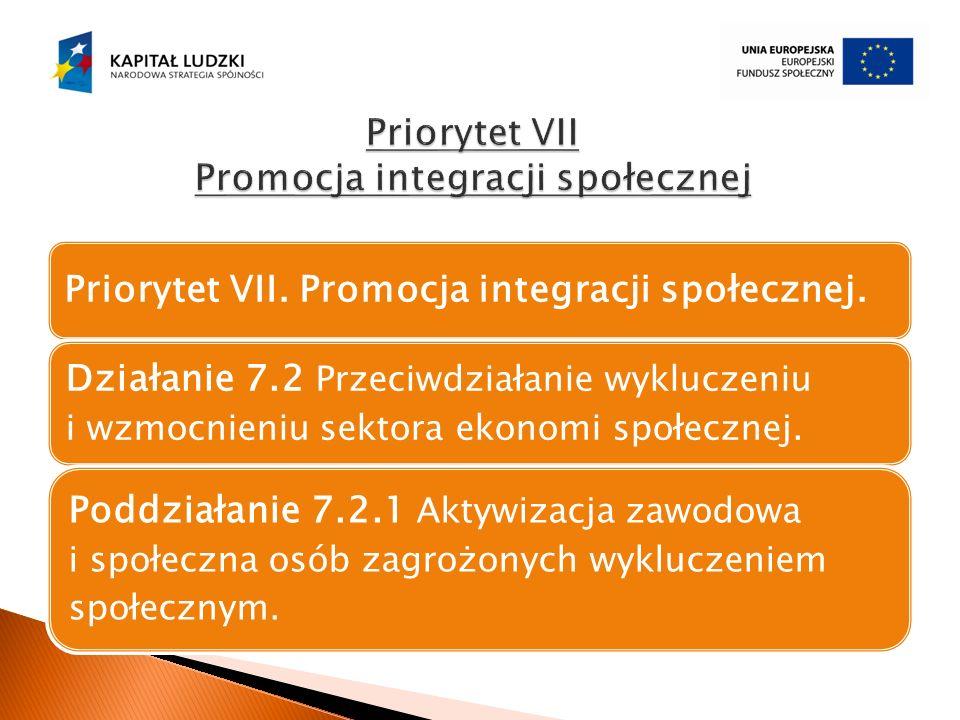 Priorytet VII. Promocja integracji społecznej. Działanie 7.2 Przeciwdziałanie wykluczeniu i wzmocnieniu sektora ekonomi społecznej. Poddziałanie 7.2.1