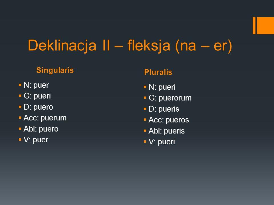 Deklinacja II – fleksja (na – er) Singularis N: puer G: pueri D: puero Acc: puerum Abl: puero V: puer Pluralis N: pueri G: puerorum D: pueris Acc: pue