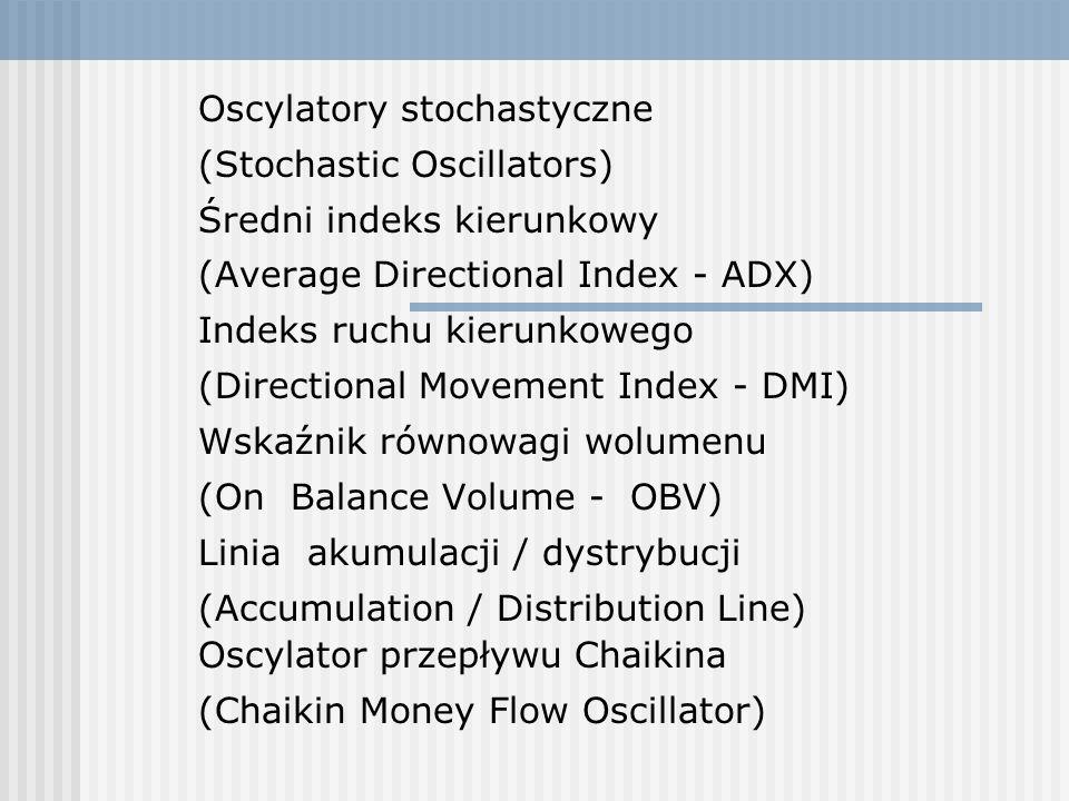 Stochastic Fast - oscylator stochastyczny szybki C – ostatnia cena zamknięcia Max(H,n) – maksimum z najwyższych wartości cen z ostatnich n okresów Min (L,n) – minimum z najmniejszych wartości cen z ostatnich n okresów 100* [C - Min (L,n)] %K = ------------------------------------ Max(H,n) - Min (L,n) %D= EMA( %K, 3)