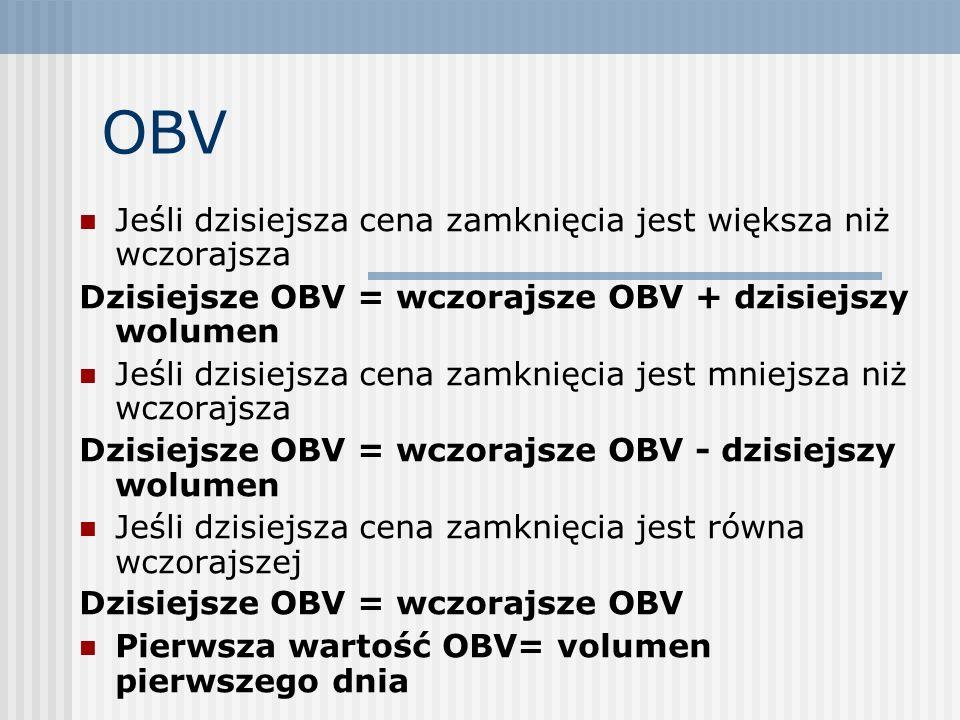 OBV Jeśli dzisiejsza cena zamknięcia jest większa niż wczorajsza Dzisiejsze OBV = wczorajsze OBV + dzisiejszy wolumen Jeśli dzisiejsza cena zamknięcia