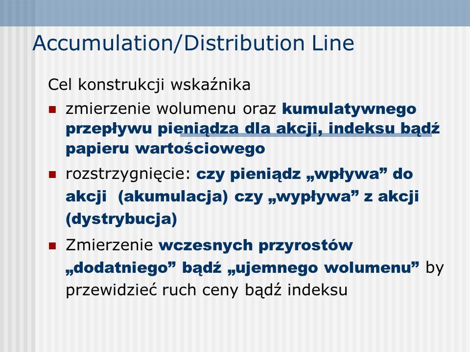 Accumulation/Distribution Line Cel konstrukcji wskaźnika zmierzenie wolumenu oraz kumulatywnego przepływu pieniądza dla akcji, indeksu bądź papieru wa