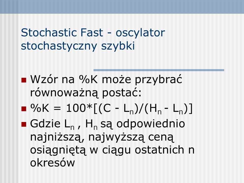 Stochastic Fast – oscylator stochastyczny- szybki %K mierzy relację procentową ceny zamknięcia do całego zakresu cenowego w ustalonym okresie Wartości osiągane przez wskaźnik: 0 - 100.