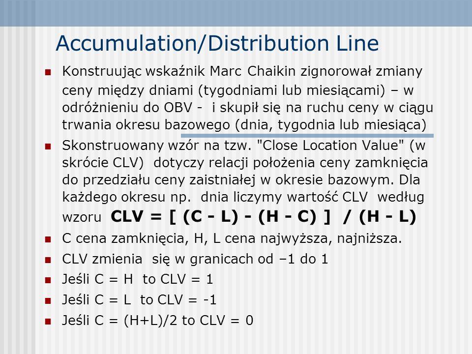 Accumulation/Distribution Line Konstruując wskaźnik Marc Chaikin zignorował zmiany ceny między dniami (tygodniami lub miesiącami) – w odróżnieniu do O