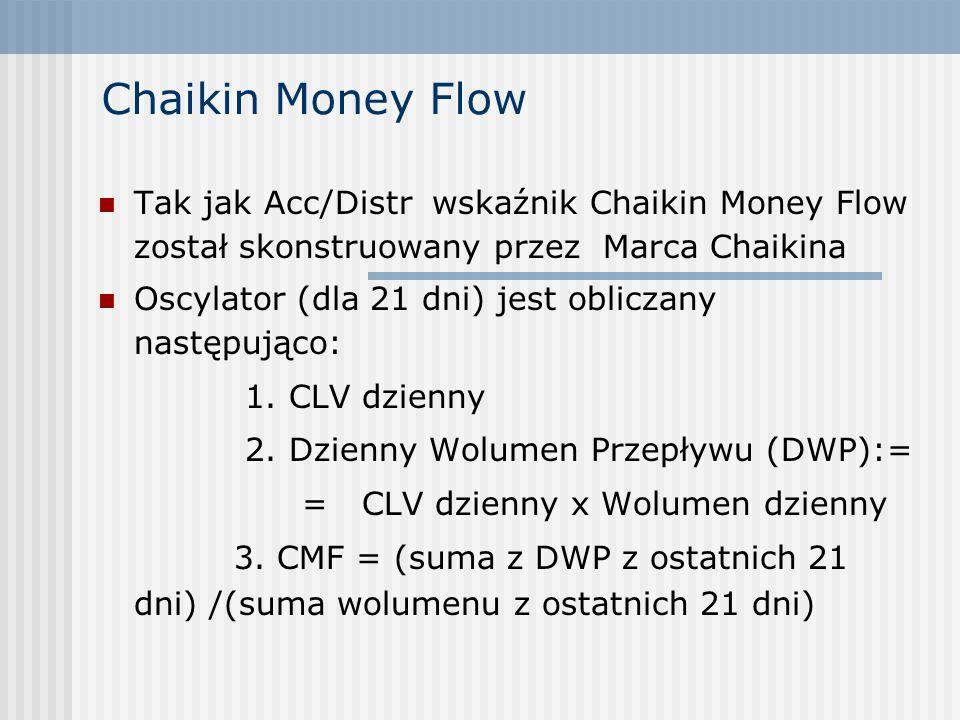 Chaikin Money Flow Tak jak Acc/Distr wskaźnik Chaikin Money Flow został skonstruowany przez Marca Chaikina Oscylator (dla 21 dni) jest obliczany nastę