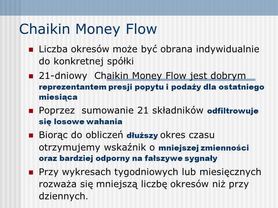 Chaikin Money Flow Liczba okresów może być obrana indywidualnie do konkretnej spółki 21-dniowy Chaikin Money Flow jest dobrym reprezentantem presji po