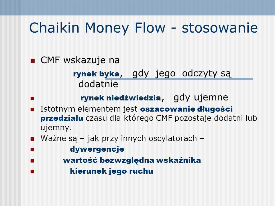 Chaikin Money Flow - stosowanie CMF wskazuje na rynek byka, gdy jego odczyty są dodatnie rynek niedźwiedzia, gdy ujemne Istotnym elementem jest oszaco
