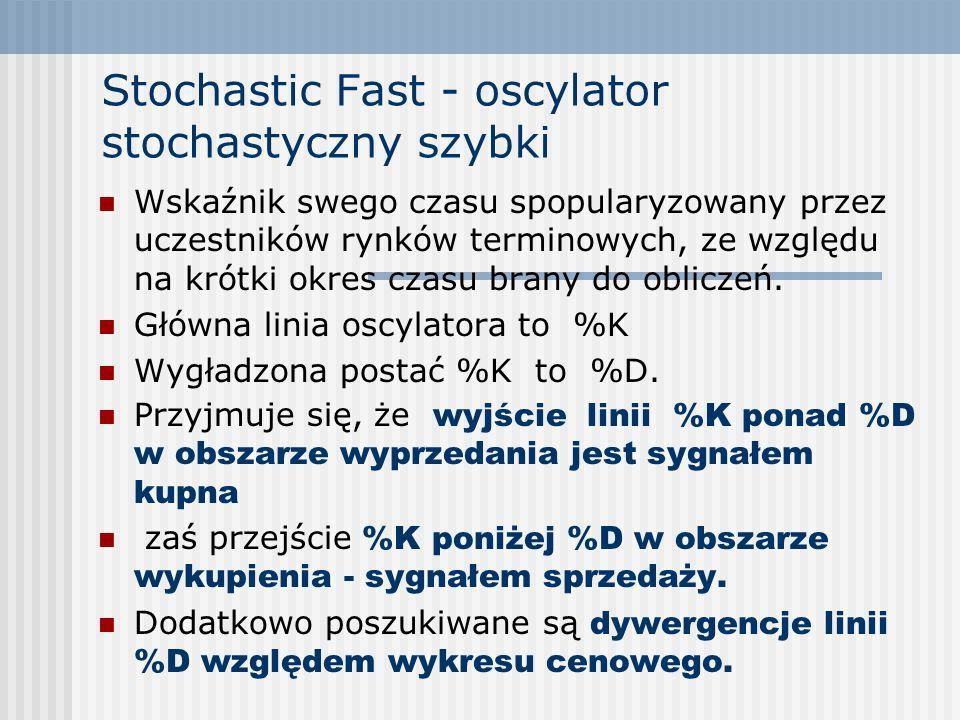 Stochastic Fast %K – linia czerwona, %D - niebieska