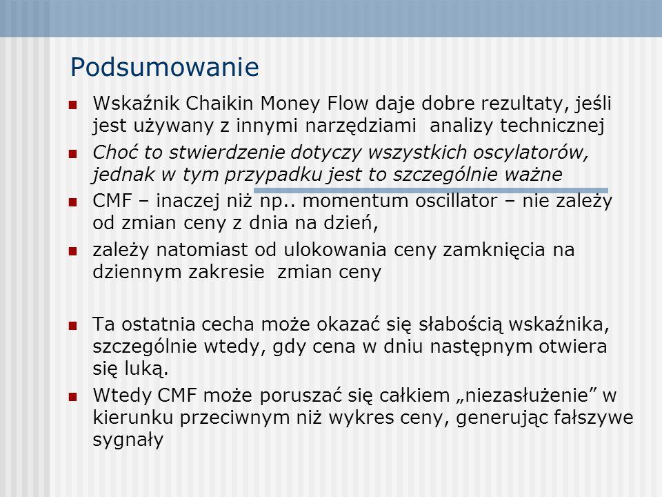 Podsumowanie Wskaźnik Chaikin Money Flow daje dobre rezultaty, jeśli jest używany z innymi narzędziami analizy technicznej Choć to stwierdzenie dotycz