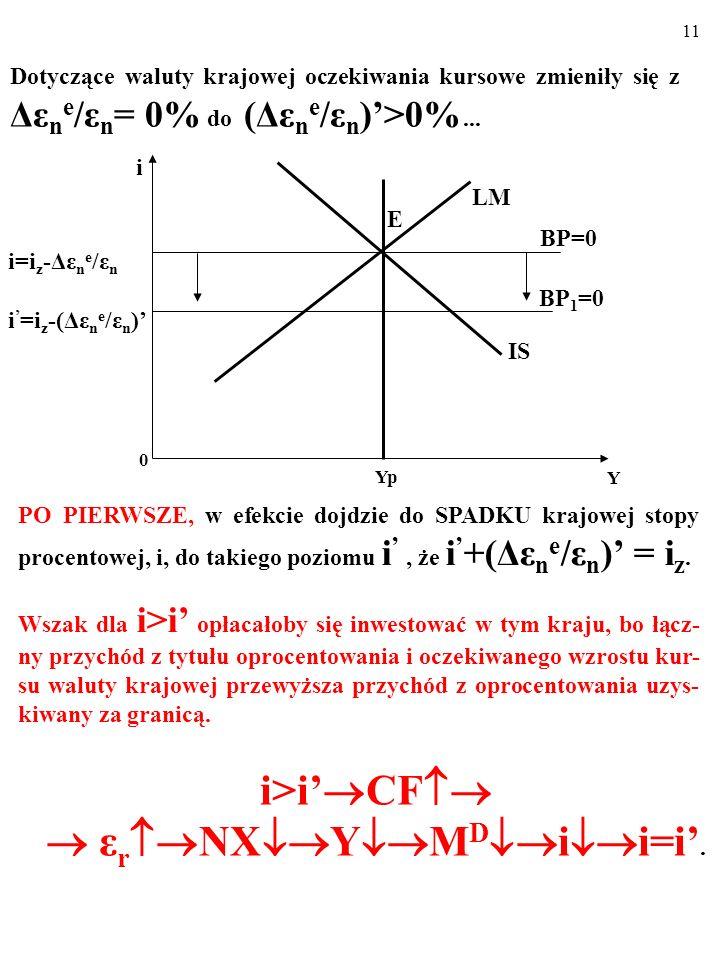 10 Dotyczące waluty krajowej oczekiwania kursowe zmieniły się z Δε n e /ε n = 0% do (Δε n e /ε n )>0%...