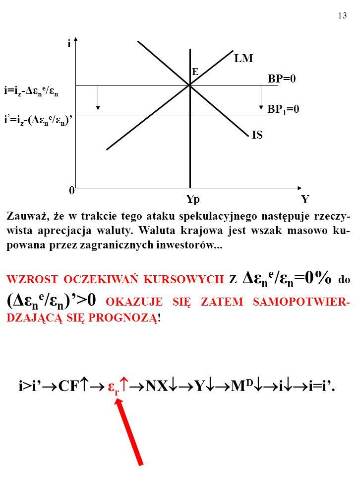 12 i>i CF ε r NX Y M D i i=i. To się nazywa ATAK SPEKULACYJNY.