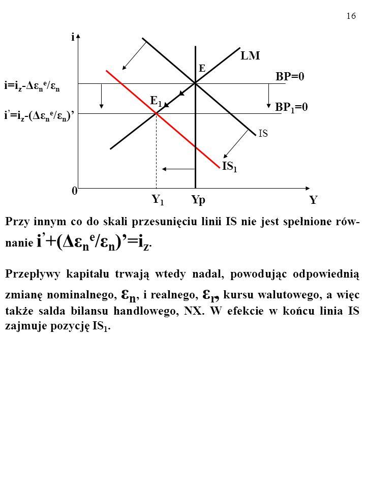 15 Nowym stanem krótkookresowej równowagi gospodarki okaże się punkt E 1 a nie E.