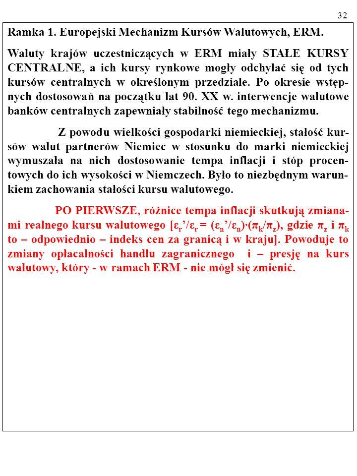 31 Ramka 1. Europejski Mechanizm Kursów Walutowych, ERM.