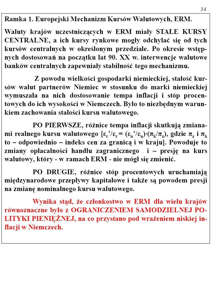33 Ramka 1. Europejski Mechanizm Kursów Walutowych, ERM.