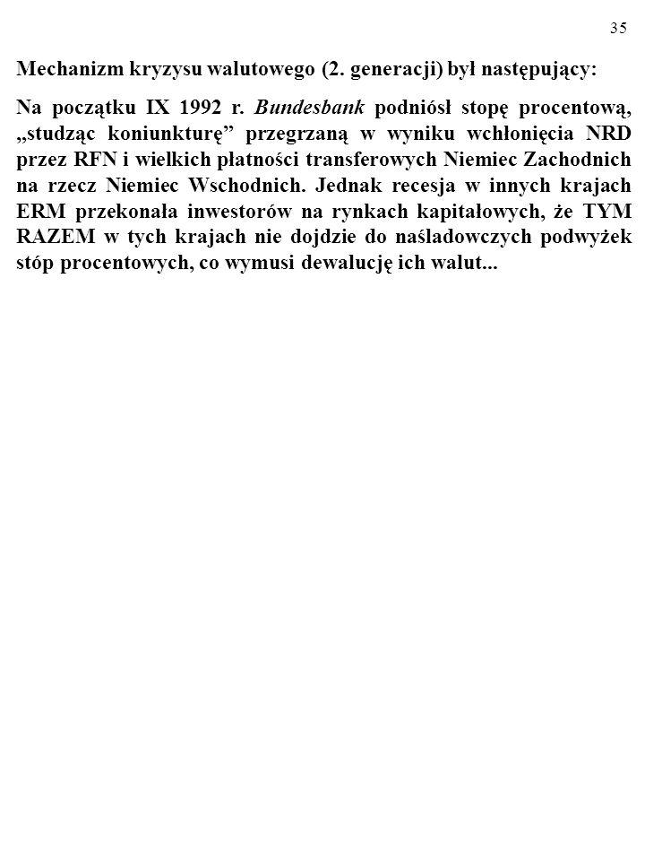 34 Ramka 1. Europejski Mechanizm Kursów Walutowych, ERM.