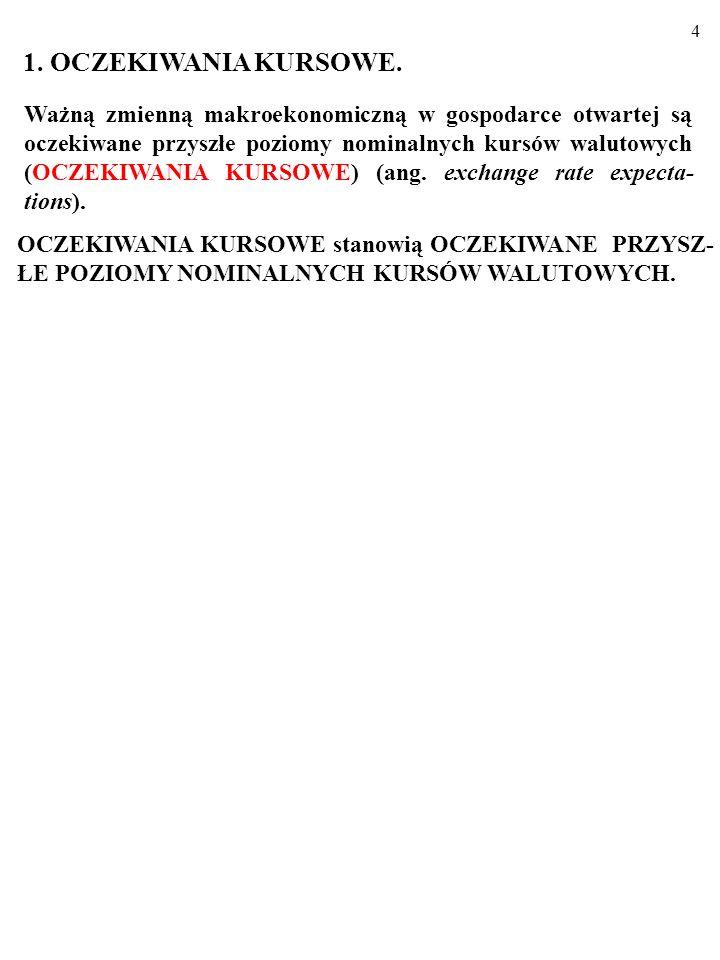 34 Ramka 1.Europejski Mechanizm Kursów Walutowych, ERM.