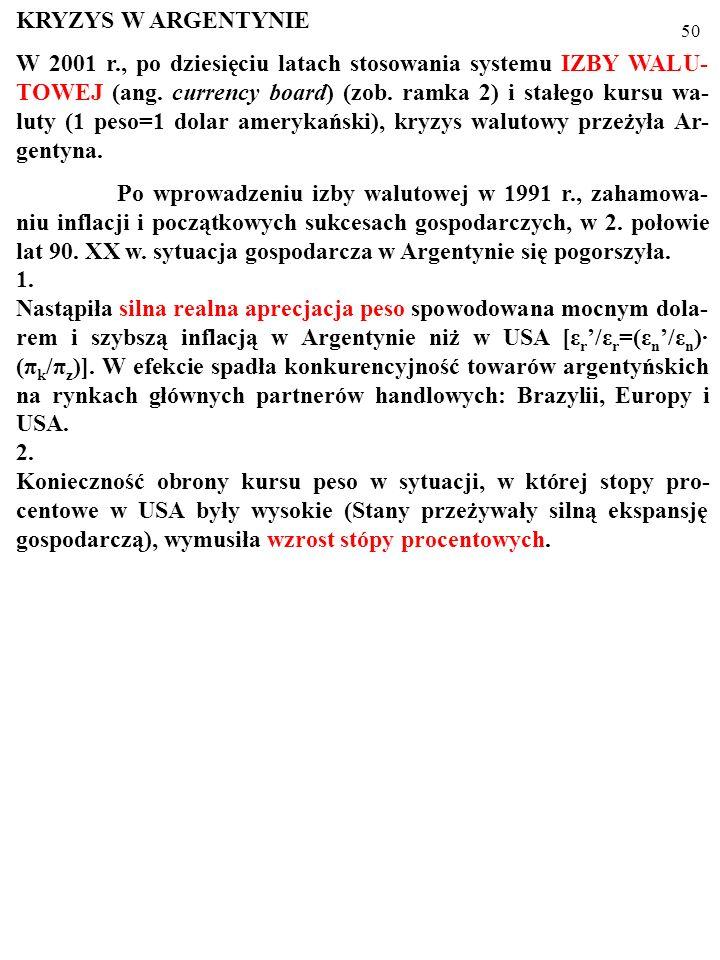 49 KRYZYS W ARGENTYNIE W 2001 r., po dziesięciu latach stosowania systemu IZBY WALU- TOWEJ (ang.
