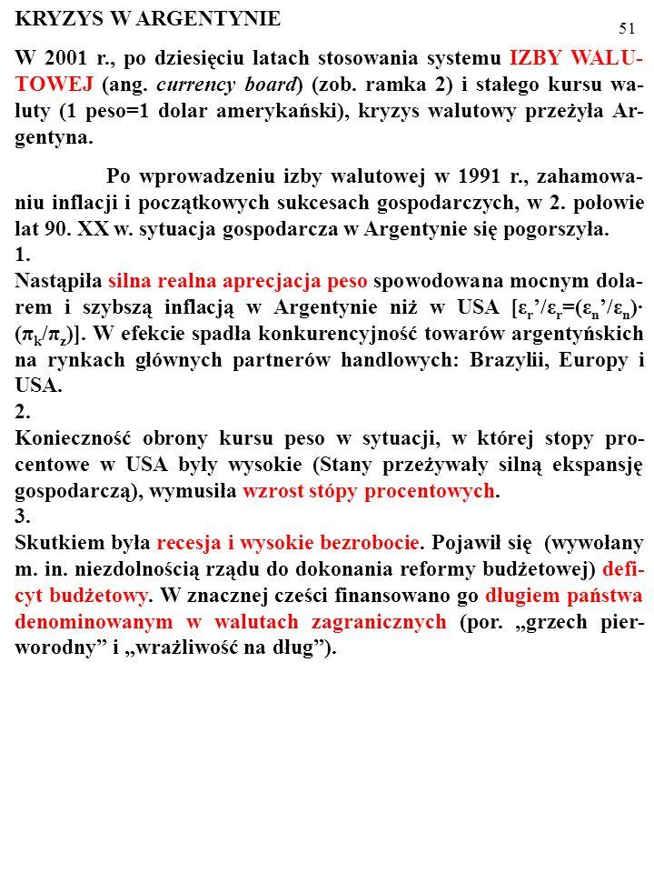 50 KRYZYS W ARGENTYNIE W 2001 r., po dziesięciu latach stosowania systemu IZBY WALU- TOWEJ (ang.