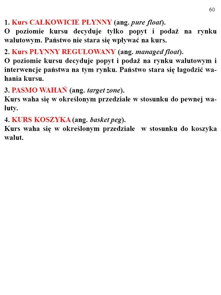 59 1. Kurs CAŁKOWICIE PŁYNNY (ang. pure float).