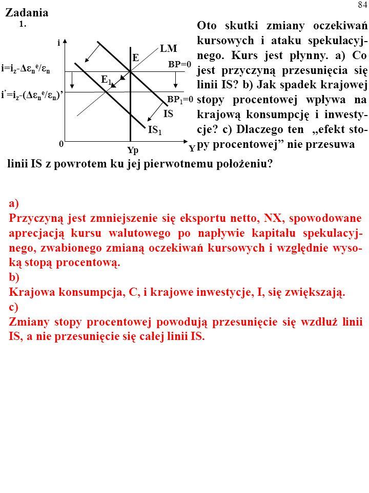 83 4. Grzech pierworodny (ang. original sin) gospodarek wschodzą- cych (ang.