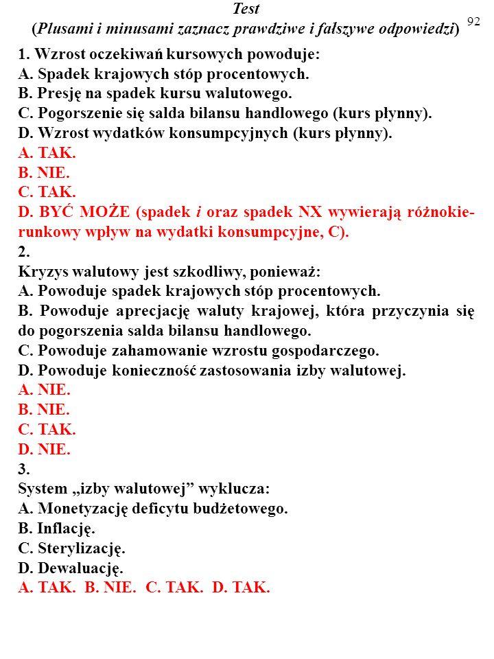 91 8. W obecnej sytuacji gospodarczej Polski dolaryzacja nie byłaby złym rozwiązaniem.