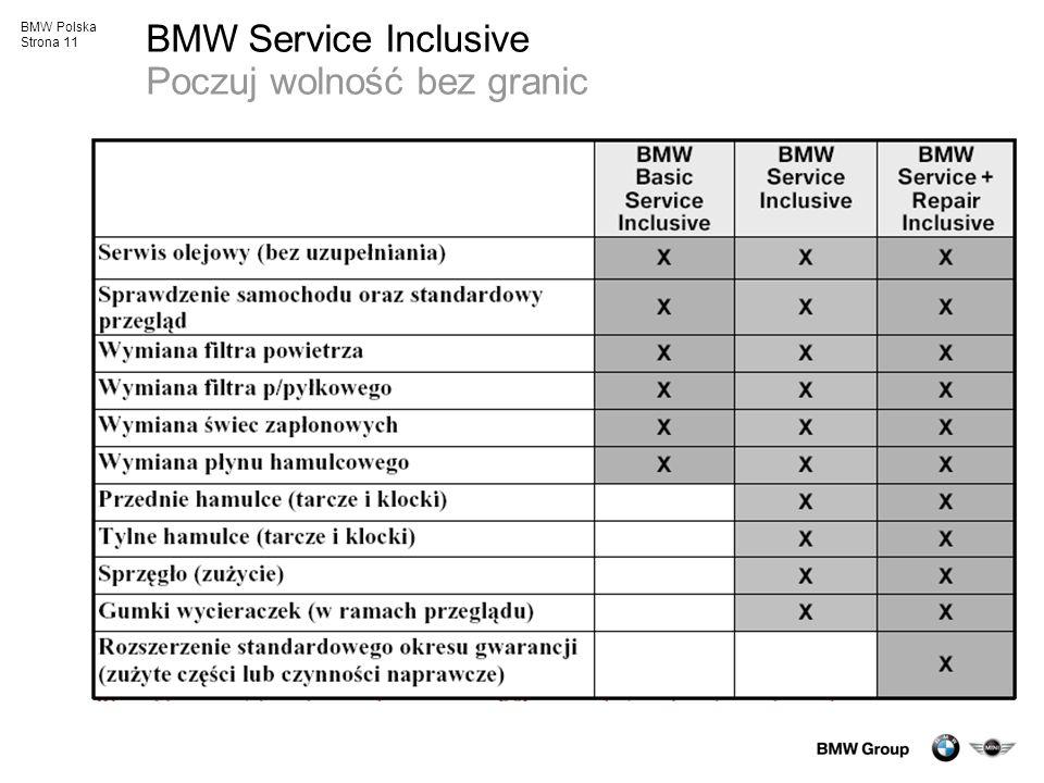 BMW Polska Strona 11 BMW Service Inclusive Poczuj wolność bez granic