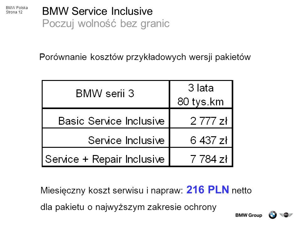 BMW Polska Strona 12 BMW Service Inclusive Poczuj wolność bez granic Porównanie kosztów przykładowych wersji pakietów Miesięczny koszt serwisu i napra