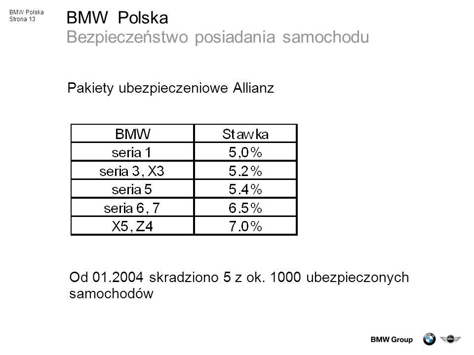 BMW Polska Strona 13 BMW Polska Bezpieczeństwo posiadania samochodu Pakiety ubezpieczeniowe Allianz Od 01.2004 skradziono 5 z ok. 1000 ubezpieczonych